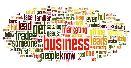 Marketing Business Wordcloud